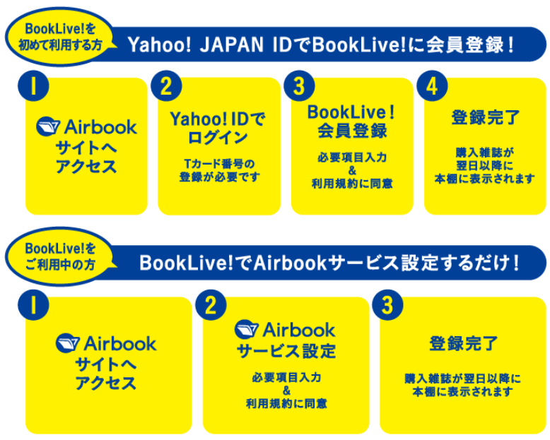 Airbook初回登録.png